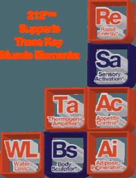 212 spaľovač tukov muscle elements