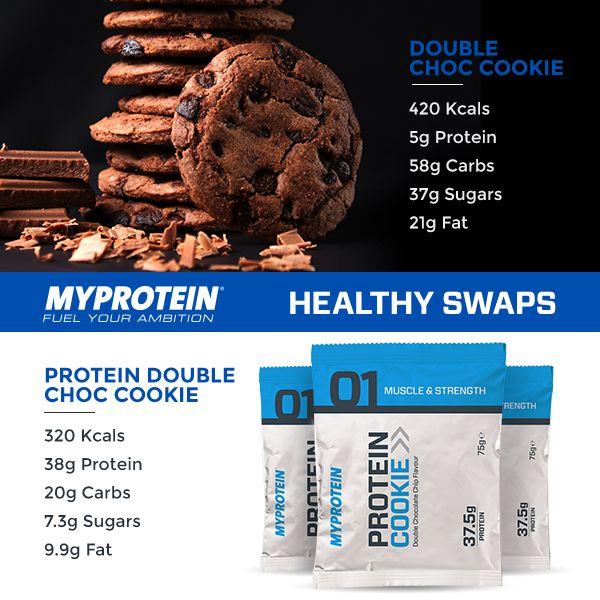 Proteínová sušienka