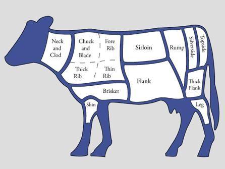 Cruga Biltong výroba sušené mäso