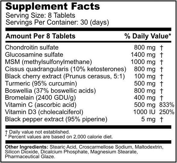 tabuľka nutričných hodnôt nepatentované zmesi
