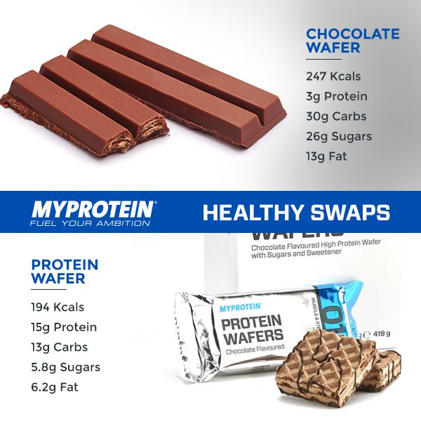protein wafles
