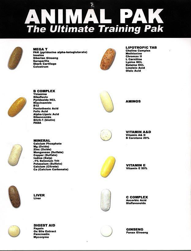 Animal pak tabletky