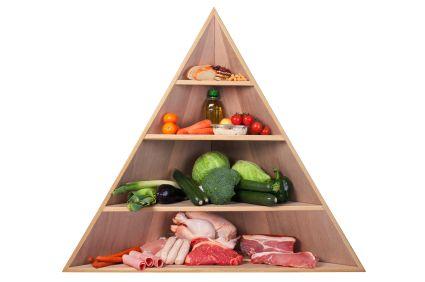 atkinsonová diéta najlepšia diéta atkins