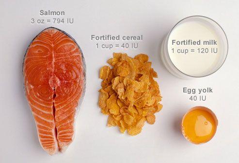 Vitamín D v strave