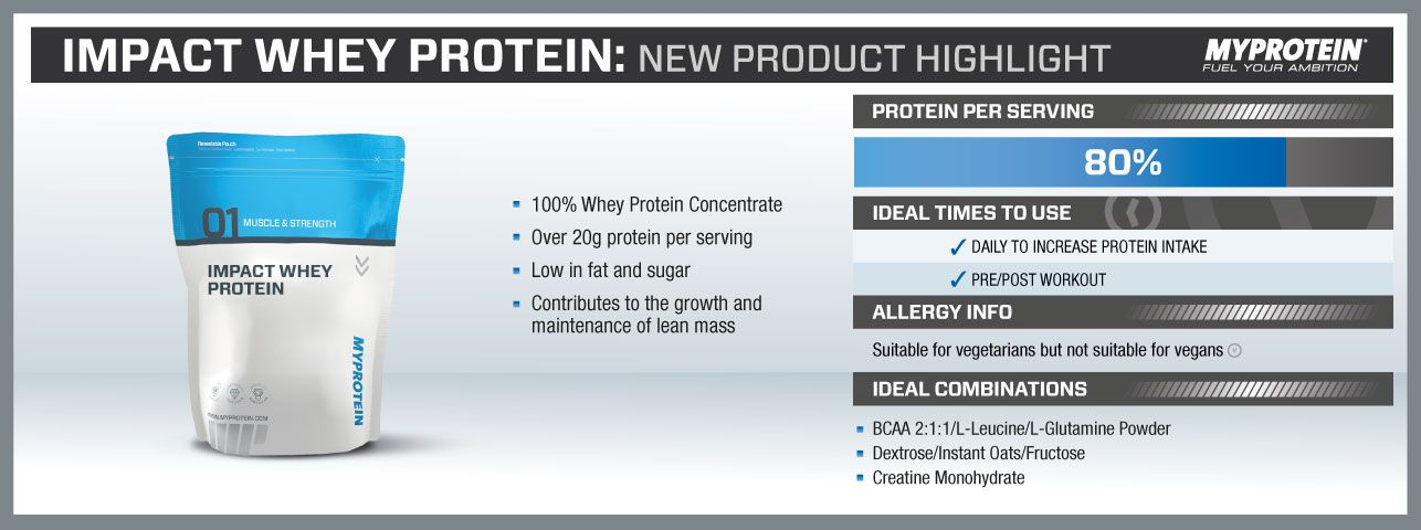 impact whey isolate myprotein