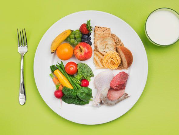 90 dňová diéta najlepšia diéta
