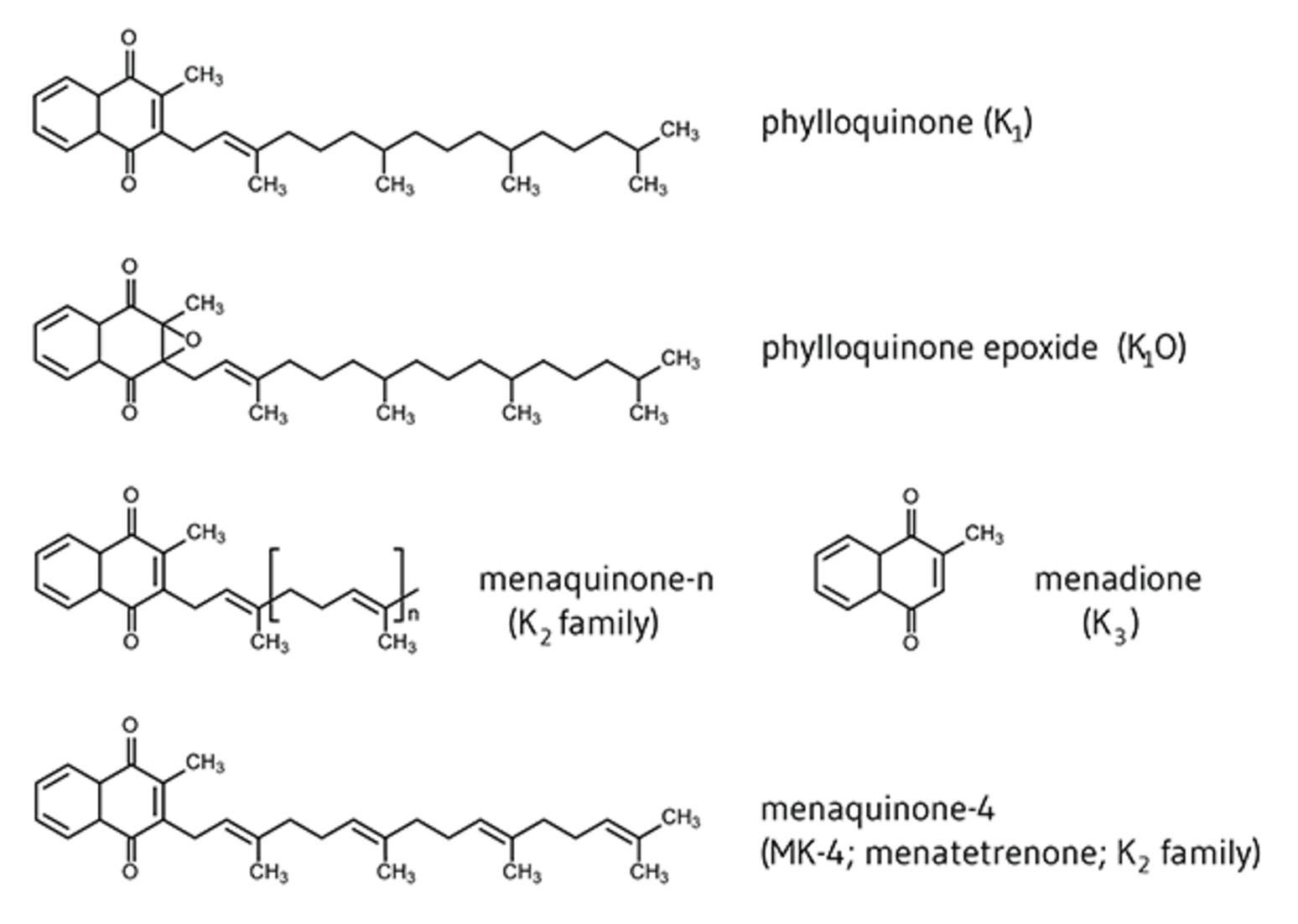 Beneficije i učinci vitamina K2