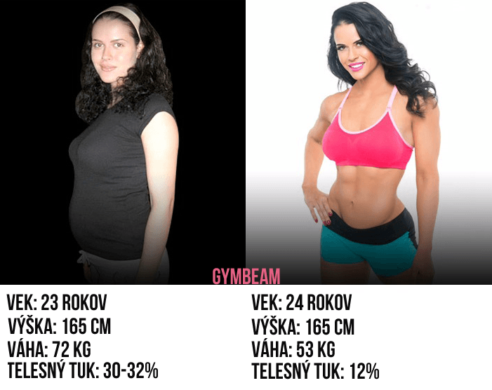 transformácia ako schudnúť: sila schudla 20% tuku