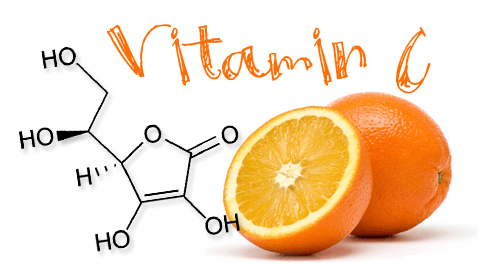 Vitamín C všetko, čo o ňom musíte vedieť