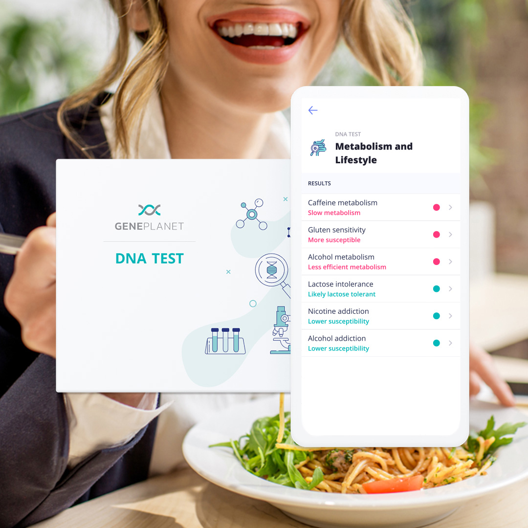 DNA Test Metabolism and Lifestyle - GenePlanet