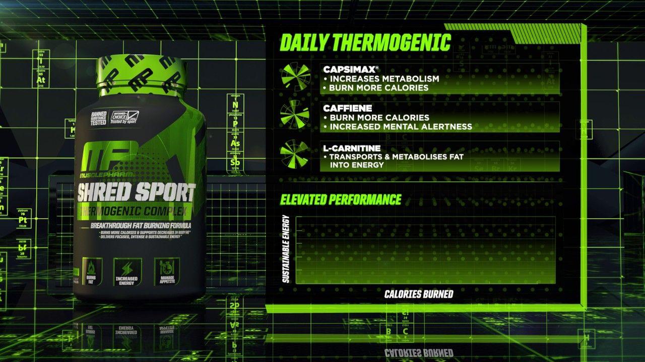 spaľovač tukov Shred Sport - MusclePharm